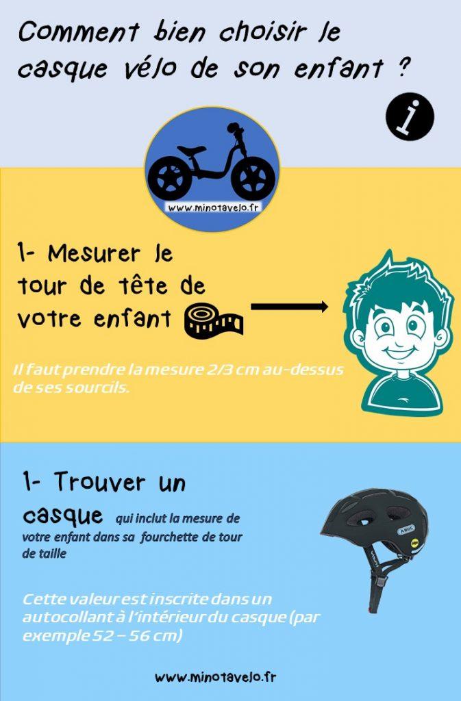 infographie qui montre comment choisir un casque adapté en mesurant le tour tête de son enfant