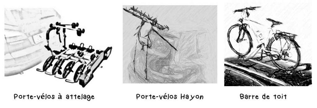 Infographie qui montre les différents types de porte-vélos : attelage, hayon, barre de toit